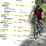 Trainingsplan Rennrad und Mountainbike
